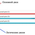 Основной и логический диск —  в чем разница