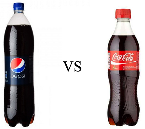 coca cola and pepsi financial statement comparison Comment on this comparison both coca-cola and pepsi's ratios stayed similar over the two years documents similar to coca cola financial statement analysis.