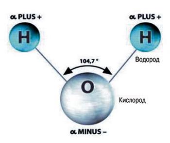 фото воды молекула