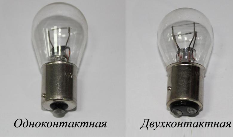 Разные лампы