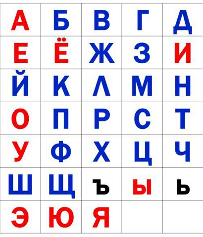 Буквы русского языка