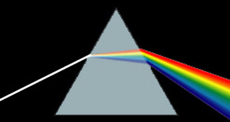 Призматический спектр