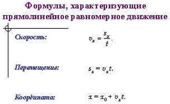 Равномерное движение - формулы