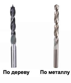Различия между сверлами