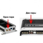 Чем отличается двухканальный усилитель частот от четырехканального