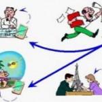 Чем отличается научное наблюдение от житейского?
