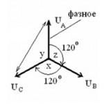 Чем фазное напряжение отличается от линейного?