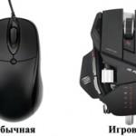 Чем отличается игровая мышь от обычной: особенности и отличия