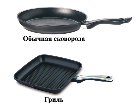 Разница между видами сковородок