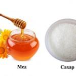 Чем отличается мед от сахара — свойства и отличия