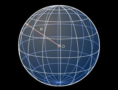 Сфера и радиус сферы