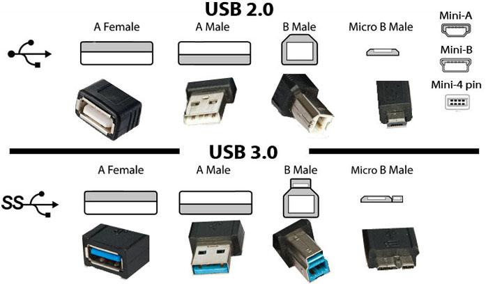 USB 2.0 и 3.0