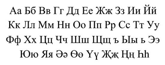 Татарский алфавит