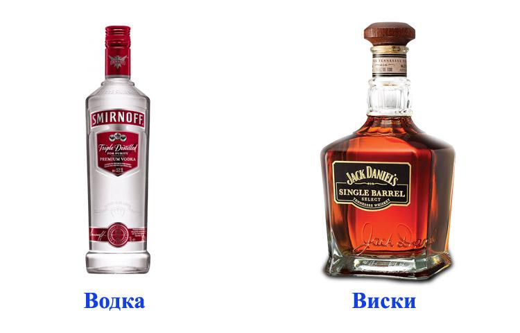Водка и виски