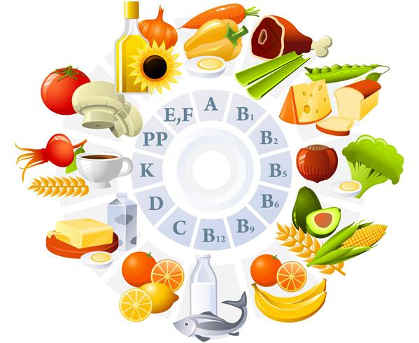 Разные витамины