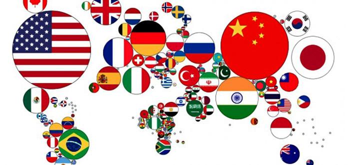 Страны по ВВП