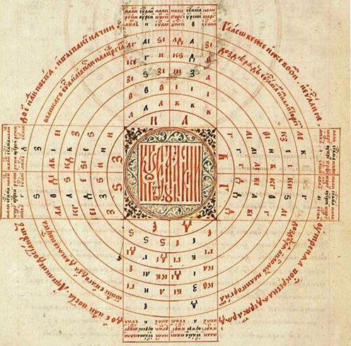 Календарь юлианский