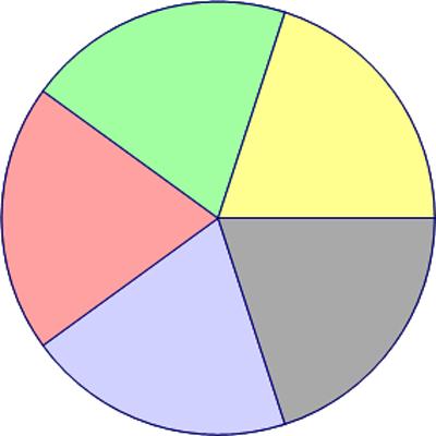 Сектора круга