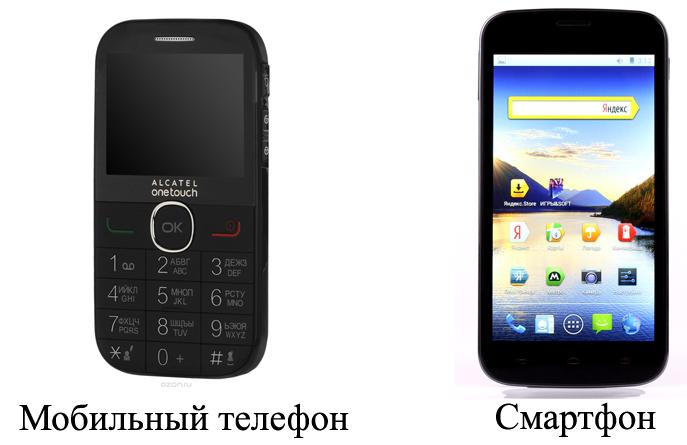 Мобильный телефон и смартфон