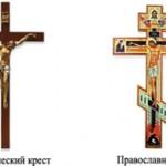 В чем разница католиками и православными