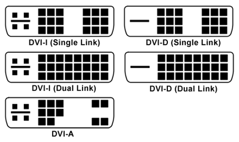 Виды DVI