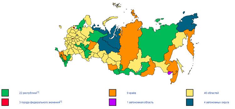 Края и области России