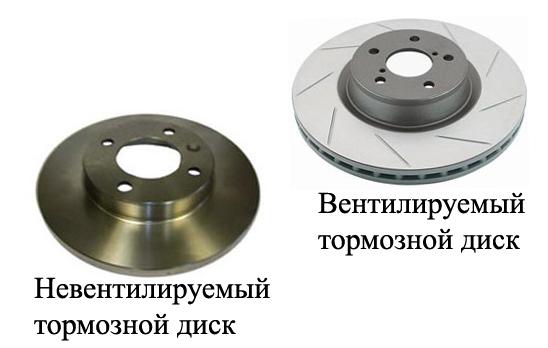 Виды тормозных дисков