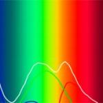 Чем отличается дифракционный спектр от призматического?