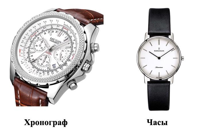 Часы и хронограф