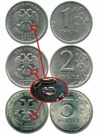 Монеты СПМД