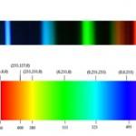 Сплошной и линейчатый спектр: что это и чем они отличаются