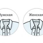 Чем отличаются мужские и женские рубашки?