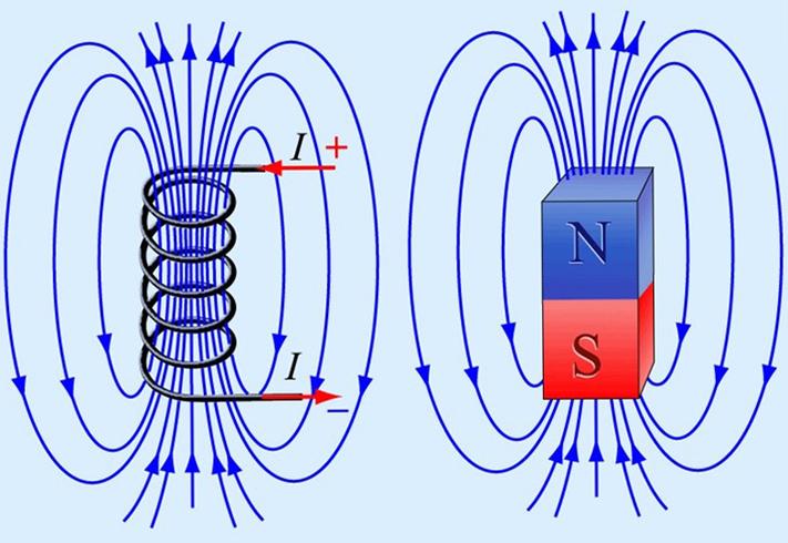 Магнитное поле соленоида и постоянного магнита