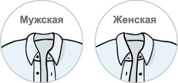 Мужская и женская рубашка