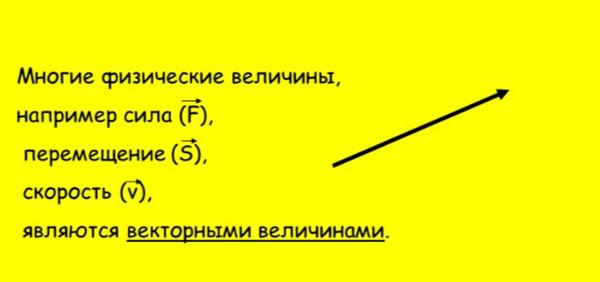 Понятие векторной величины