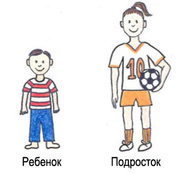 Ребенок и подрсток