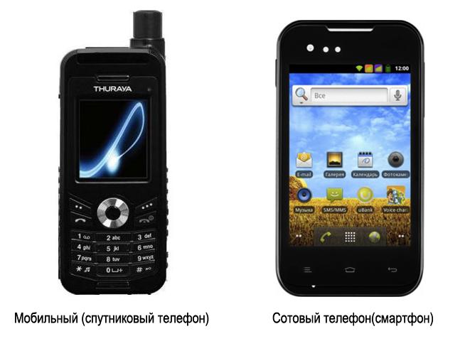 Мобильный и сотовый телефон