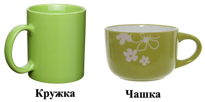 Кружка и чашка