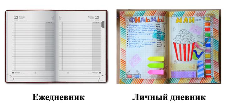 Ежедневник и личный дневник
