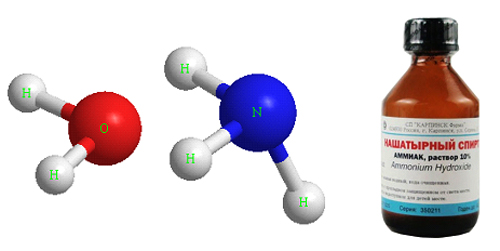 Молекулы нашатырного спирта