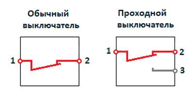 Обычный и проходной выключатель