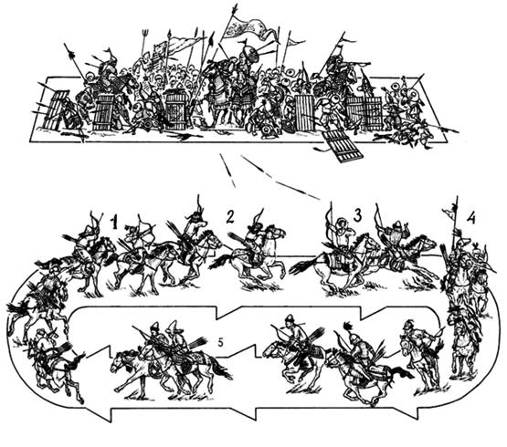 Тактика войны в древности