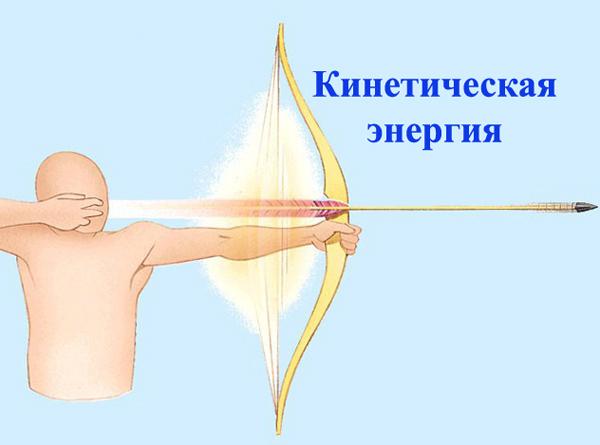 Пример кинетической энергии