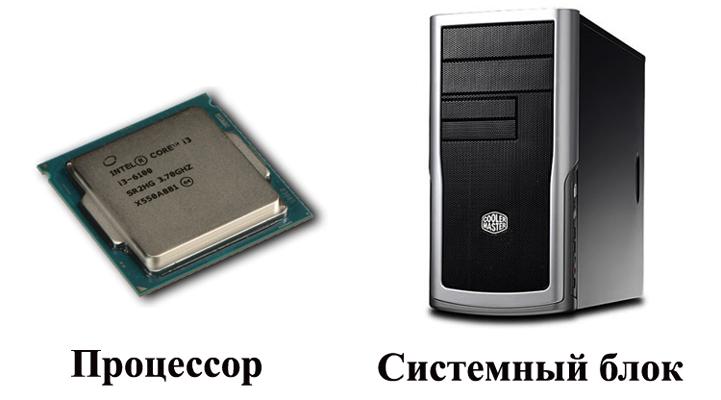 Процессор и системный блок