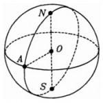 Чем шар отличается от сферы?