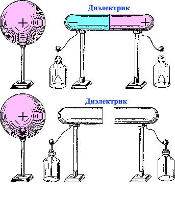 Диэлектрики