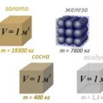 Чем отличается плотность от прочности: описание особенности