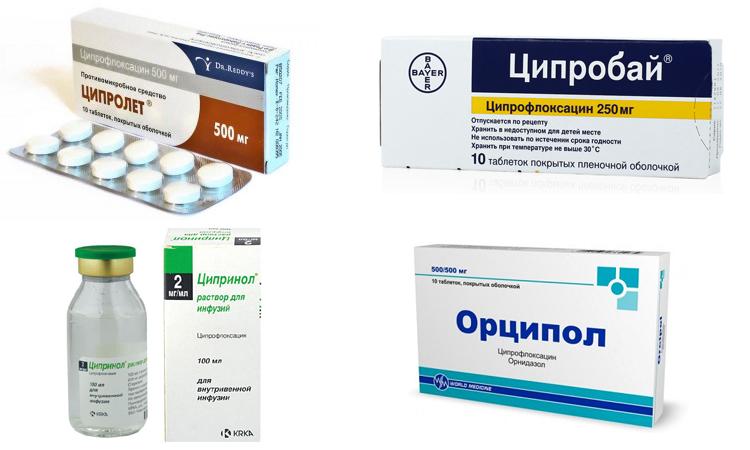 Формы выпуска ципрофлоксацина
