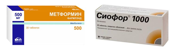 Метформин и Сиофор