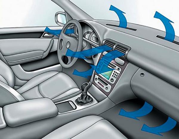 Как работает кондиционер в авто